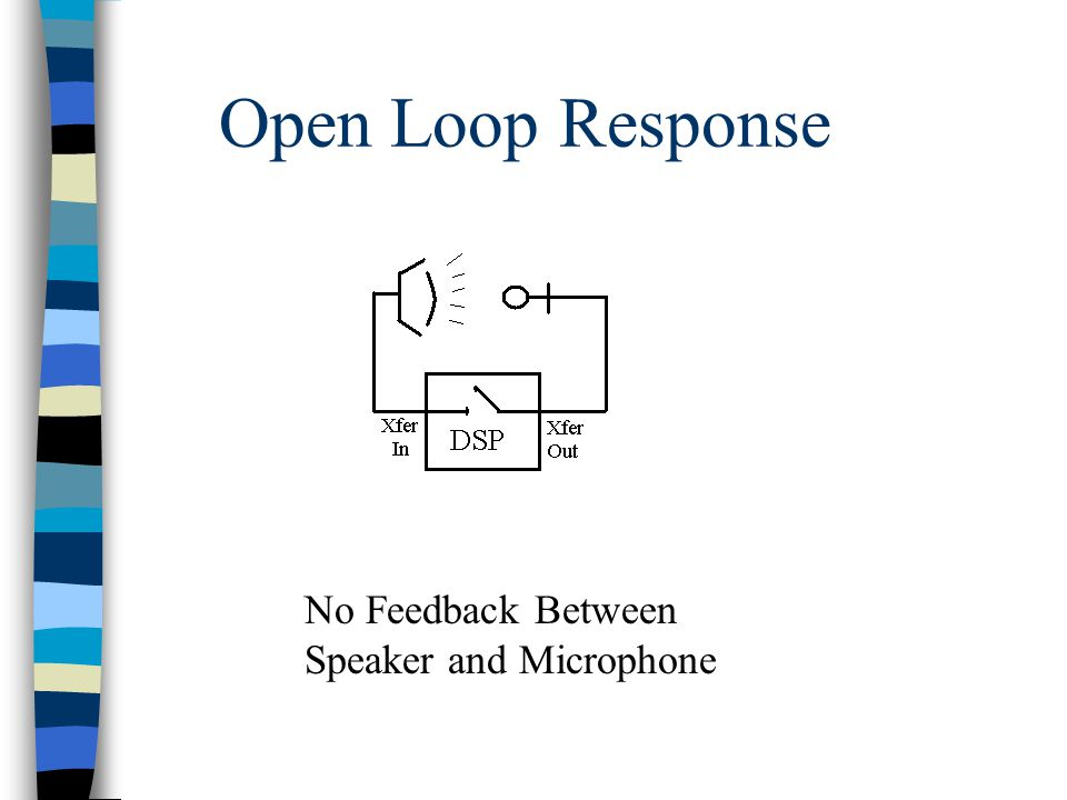 Open Loop Response No Feedback Between Speaker and Microphone