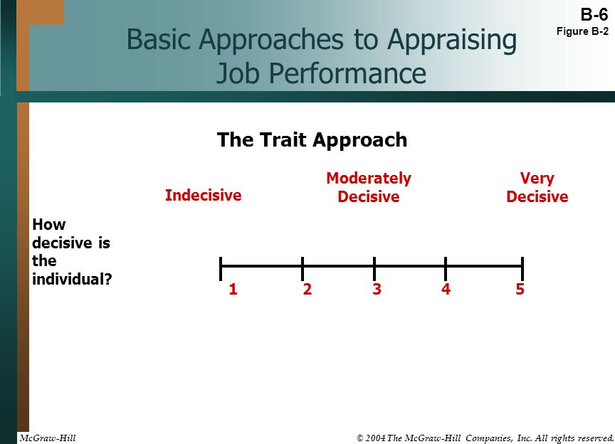 Basic Approaches to Appraising Job Performance How decisive is the individual? Very Decisive Indecisive Moderately Decisive The Trait Approach 1 2 3 4