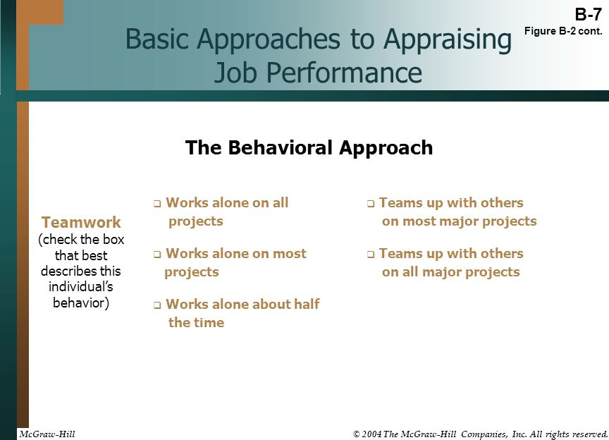 Basic Approaches to Appraising Job Performance Teamwork (check the box that best describes this individuals behavior) The Behavioral Approach Works al