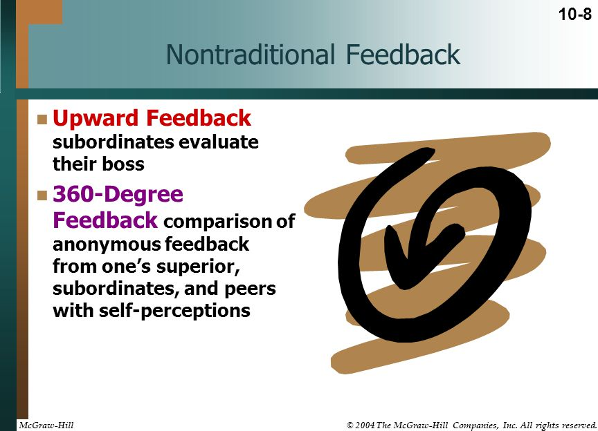 Nontraditional Feedback Upward Feedback subordinates evaluate their boss 360-Degree Feedback comparison of anonymous feedback from ones superior, subo