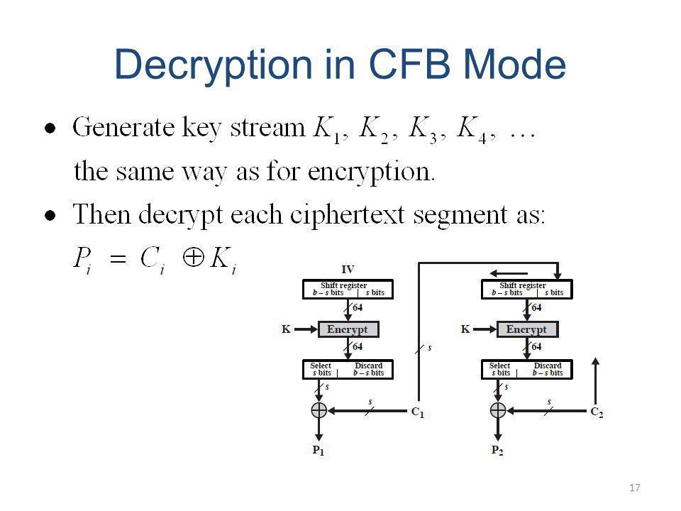 Decryption in CFB Mode 17