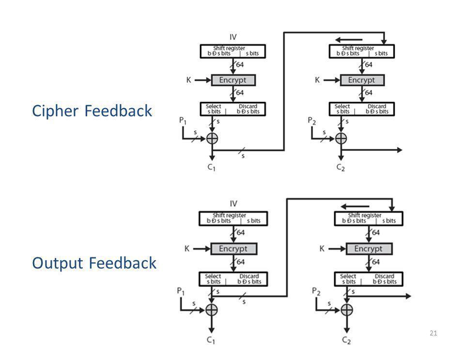 Cipher Feedback Output Feedback 21