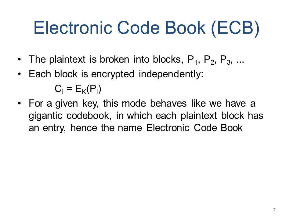 Electronic Code Book (ECB) The plaintext is broken into blocks, P 1, P 2, P 3,... Each block is encrypted independently: C i = E K (P i ) For a given