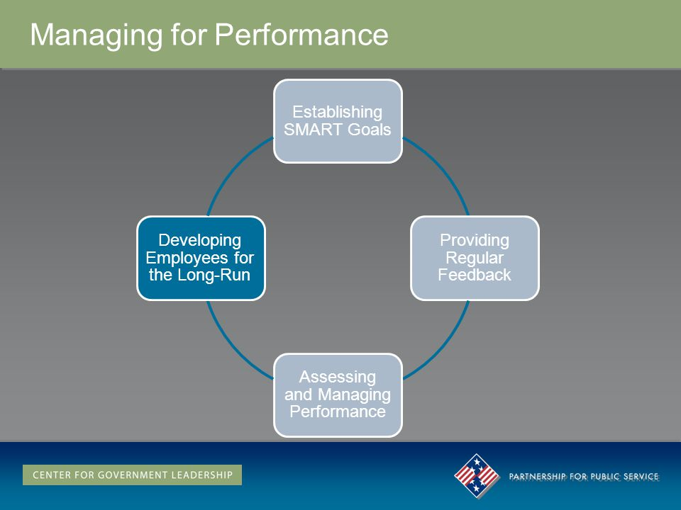 Establishing SMART Goals Providing Regular Feedback Assessing and Managing Performance Developing Employees for the Long-Run Managing for Performance
