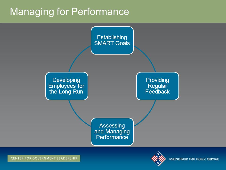 Coaching for Improvement Be specific Take advantage of critical incidents Establish a development plan with benchmarks and timetables Identify resources for assistance Adapt your coaching style to the individual Agree to next steps (set SMART Goals) Managing Performance, by Linda Hill and John Gabarro, Harvard Business School Note