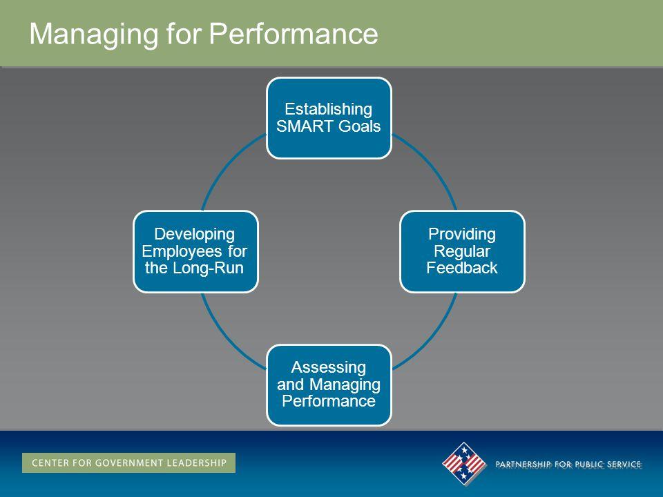 Establishing SMART Goals Providing Regular Feedback Assessing and Managing Performance Developing Employees for the Long-Run Managing for Performance