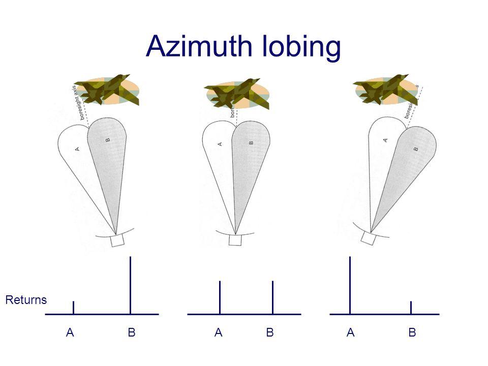 Azimuth lobing A B Returns