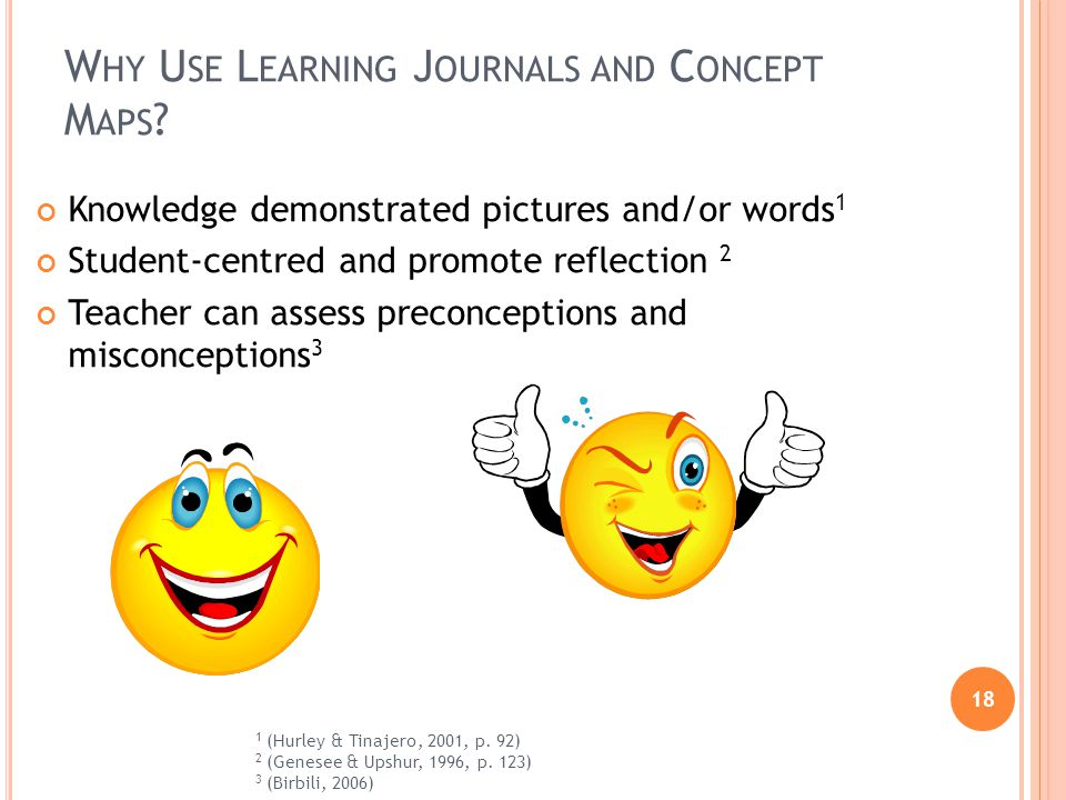 18 W HY U SE L EARNING J OURNALS AND C ONCEPT M APS ? Knowledge demonstrated pictures and/or words 1 Student-centred and promote reflection 2 Teacher
