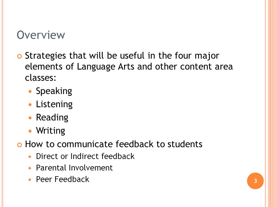 3 Overview Strategies that will be useful in the four major elements of Language Arts and other content area classes: Speaking Listening Reading Writi