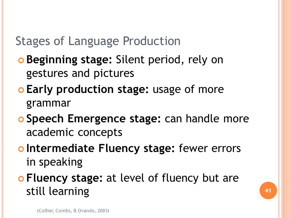41 (Collier, Combs, & Ovando, 2003) Stages of Language Production Beginning stage: Silent period, rely on gestures and pictures Early production stage: usage of more grammar Speech Emergence stage: can handle more academic concepts Intermediate Fluency stage: fewer errors in speaking Fluency stage: at level of fluency but are still learning