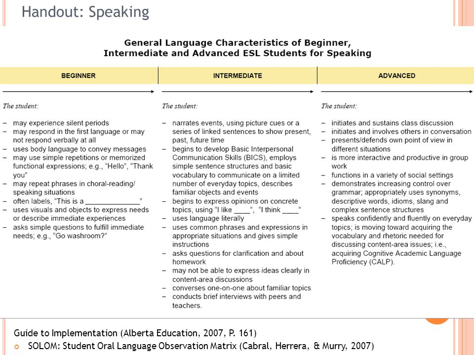 47 Handout: Speaking Guide to Implementation (Alberta Education, 2007, P.
