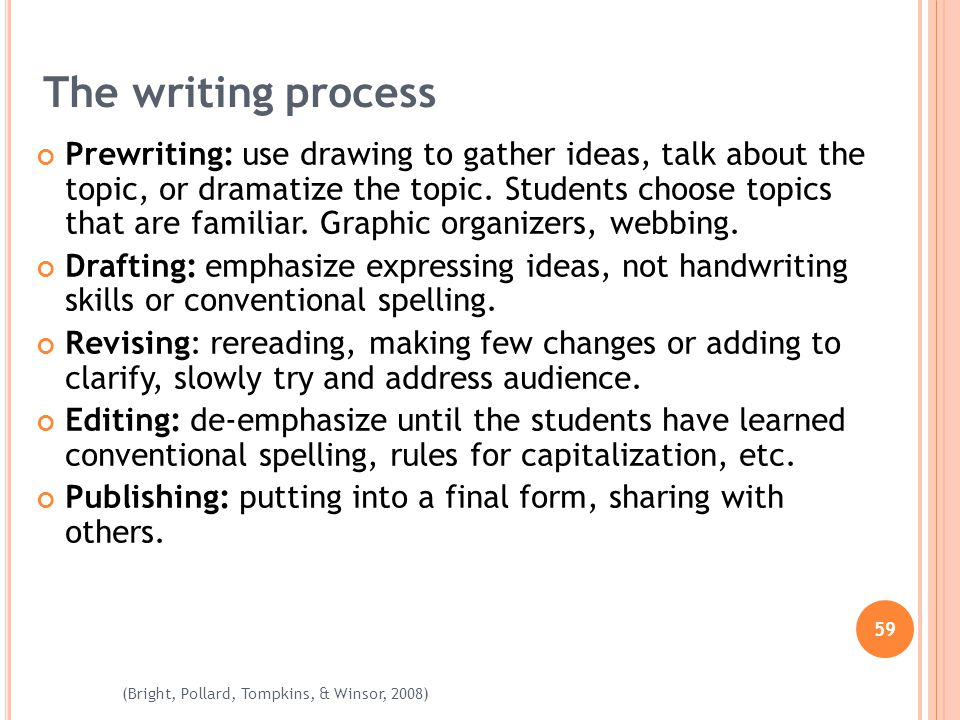 59 (Bright, Pollard, Tompkins, & Winsor, 2008) The writing process Prewriting: use drawing to gather ideas, talk about the topic, or dramatize the top