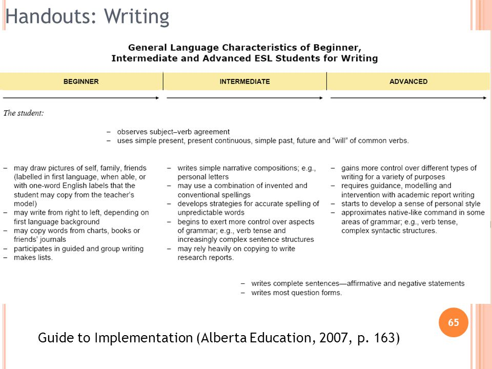 65 Handouts: Writing Guide to Implementation (Alberta Education, 2007, p. 163)