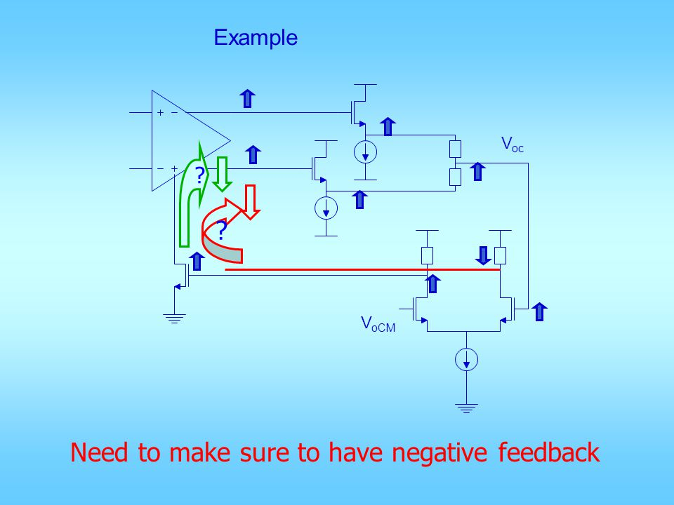V oc V oCM Example Need to make sure to have negative feedback ? ?