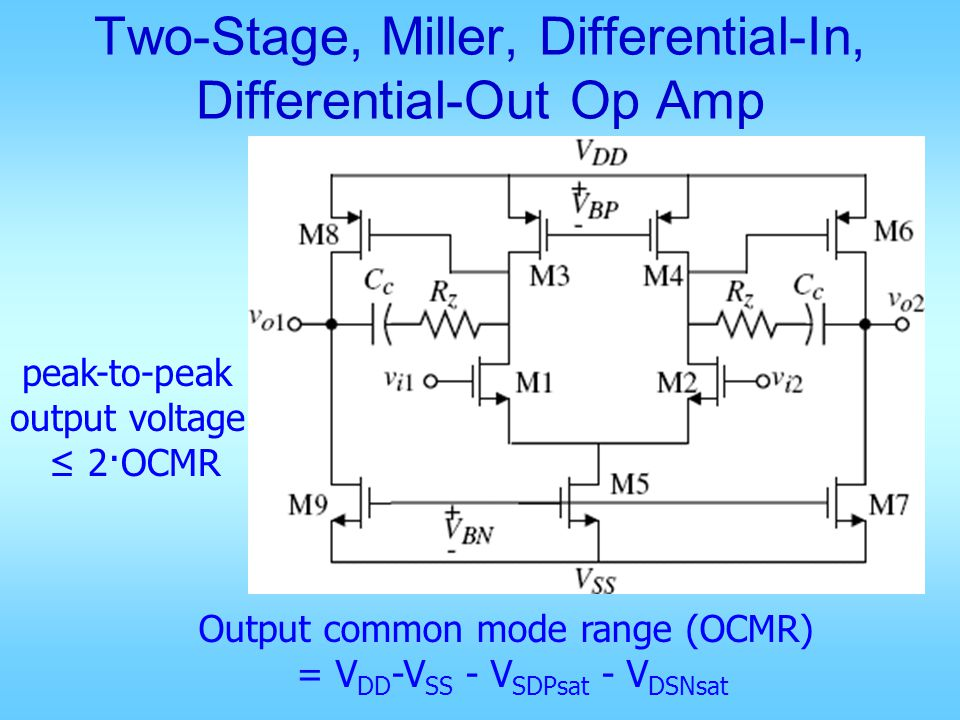 Two-Stage, Miller, Differential-In, Differential-Out Op Amp Output common mode range (OCMR) = V DD -V SS - V SDPsat - V DSNsat peak-to-peak output vol
