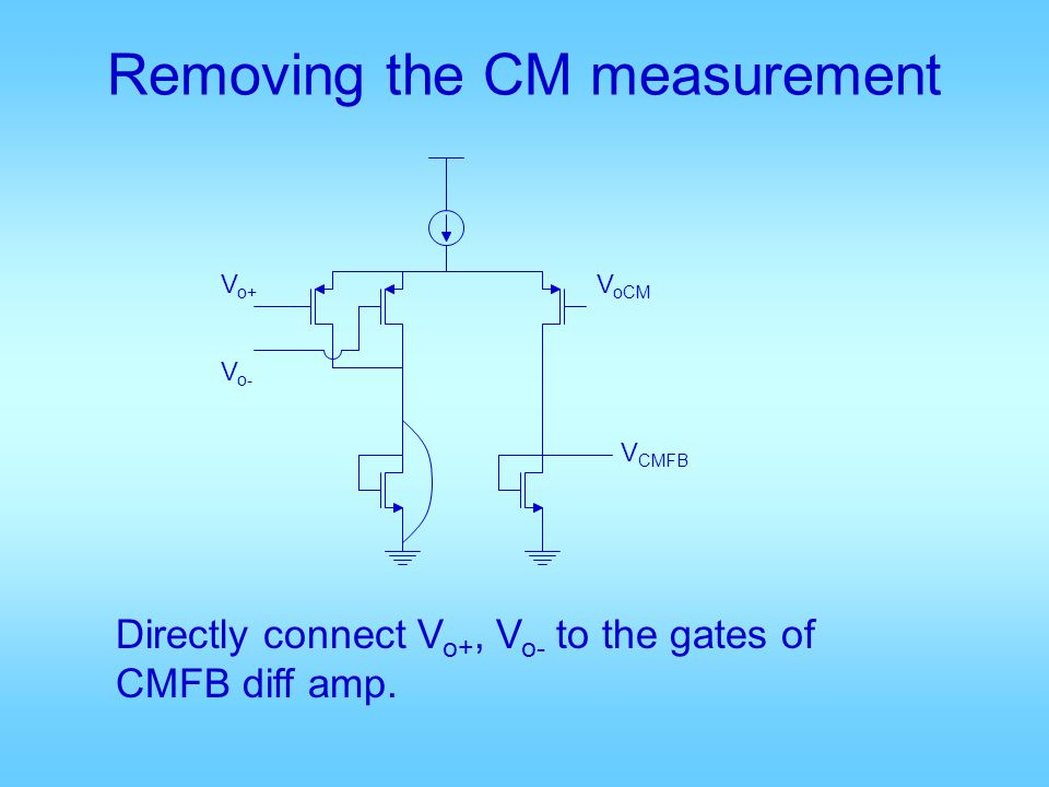Directly connect V o+, V o- to the gates of CMFB diff amp. V o- V o+ V oCM V CMFB Removing the CM measurement