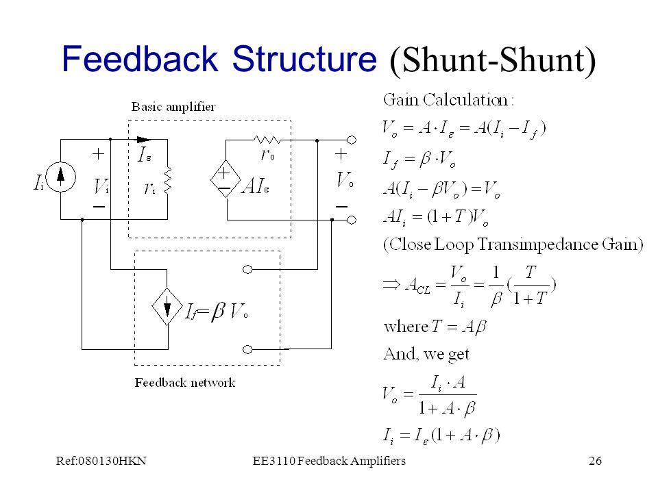 Ref:080130HKNEE3110 Feedback Amplifiers26 Feedback Structure (Shunt-Shunt)