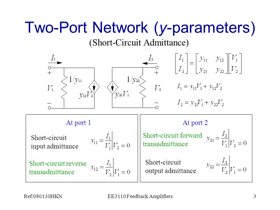 Ref:080130HKNEE3110 Feedback Amplifiers4 Two-Port Network (h-parameters) (hybrid) Short-circuit input impedance At port 1 Open-circuit reverse voltage gain At port 2 Short-circuit forward current gain Open-circuit output admittance