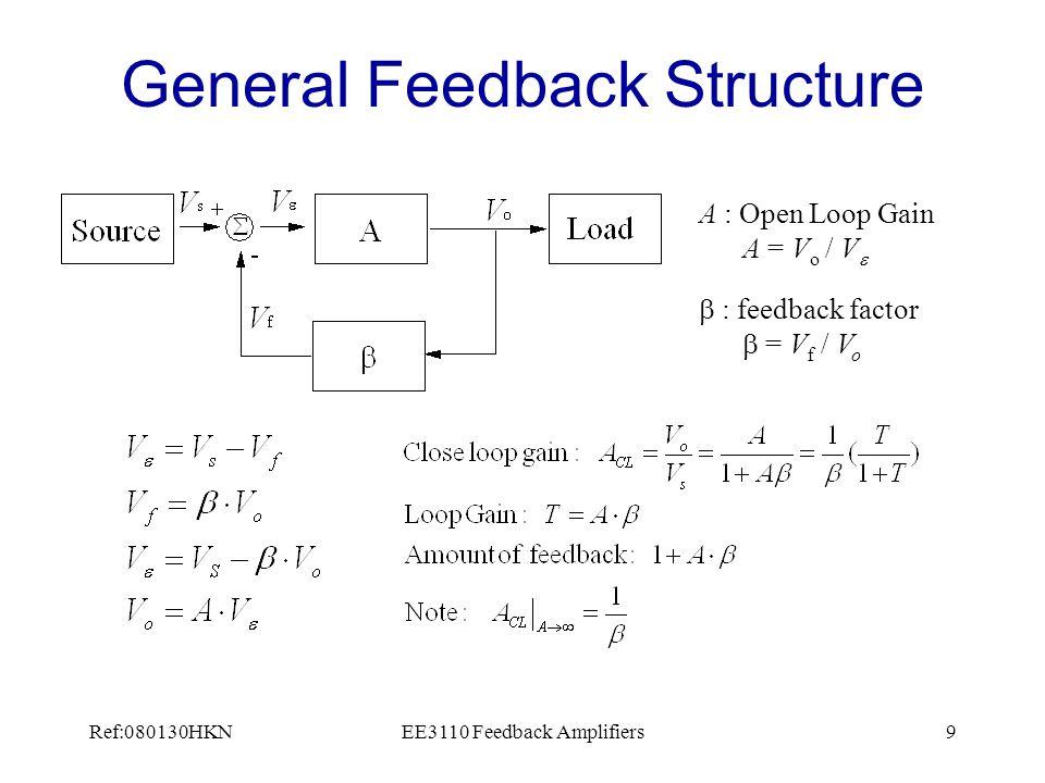 Ref:080130HKNEE3110 Feedback Amplifiers20 Feedback Structure (Series-Series)
