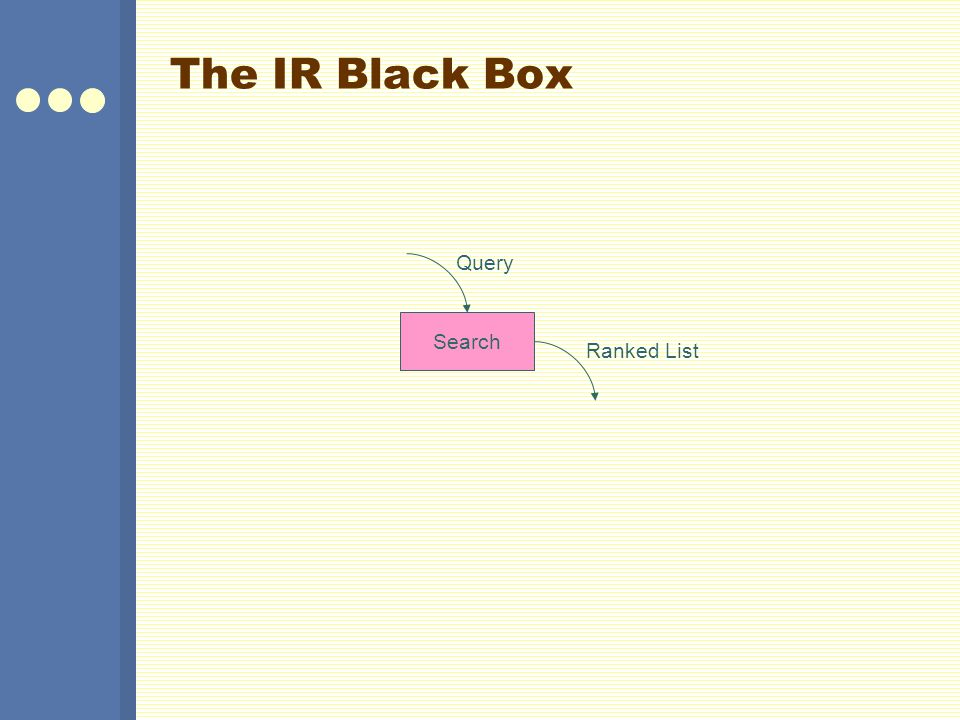 The IR Black Box Search Query Ranked List