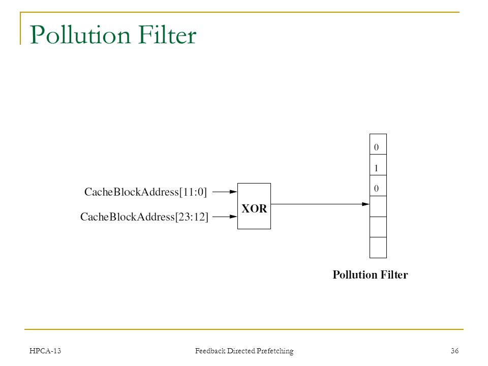 Pollution Filter HPCA-13 Feedback Directed Prefetching 36