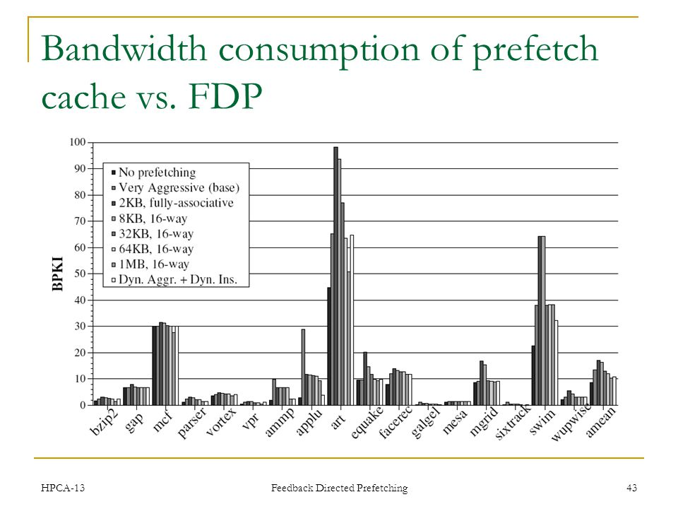 Bandwidth consumption of prefetch cache vs. FDP HPCA-13 Feedback Directed Prefetching 43