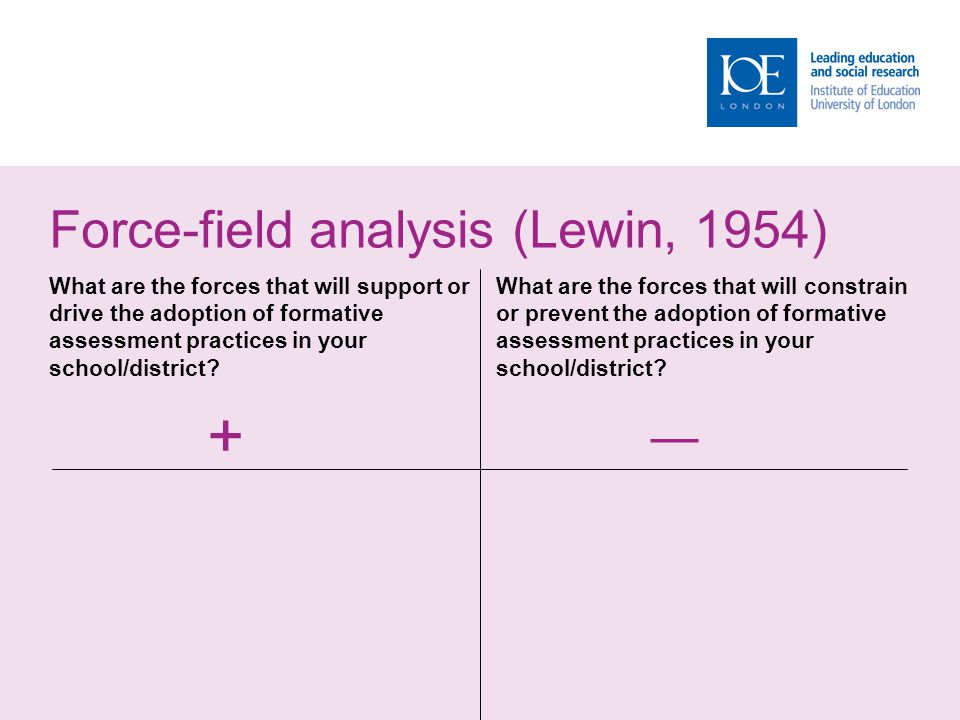 Force-field analysis (Lewin, 1954) What are the forces that will support or drive the adoption of formative assessment practices in your school/district.