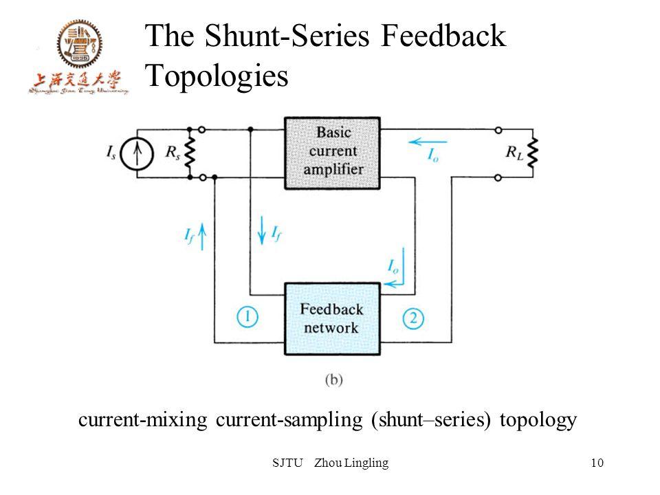 SJTU Zhou Lingling10 The Shunt-Series Feedback Topologies current-mixing current-sampling (shunt–series) topology