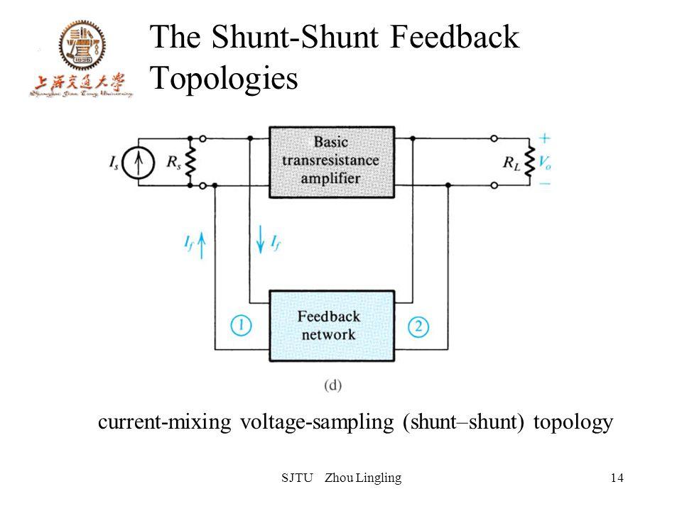 SJTU Zhou Lingling14 The Shunt-Shunt Feedback Topologies current-mixing voltage-sampling (shunt–shunt) topology