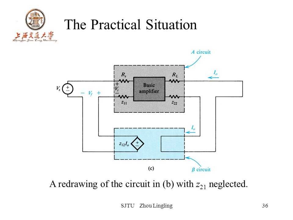 SJTU Zhou Lingling36 The Practical Situation A redrawing of the circuit in (b) with z 21 neglected.