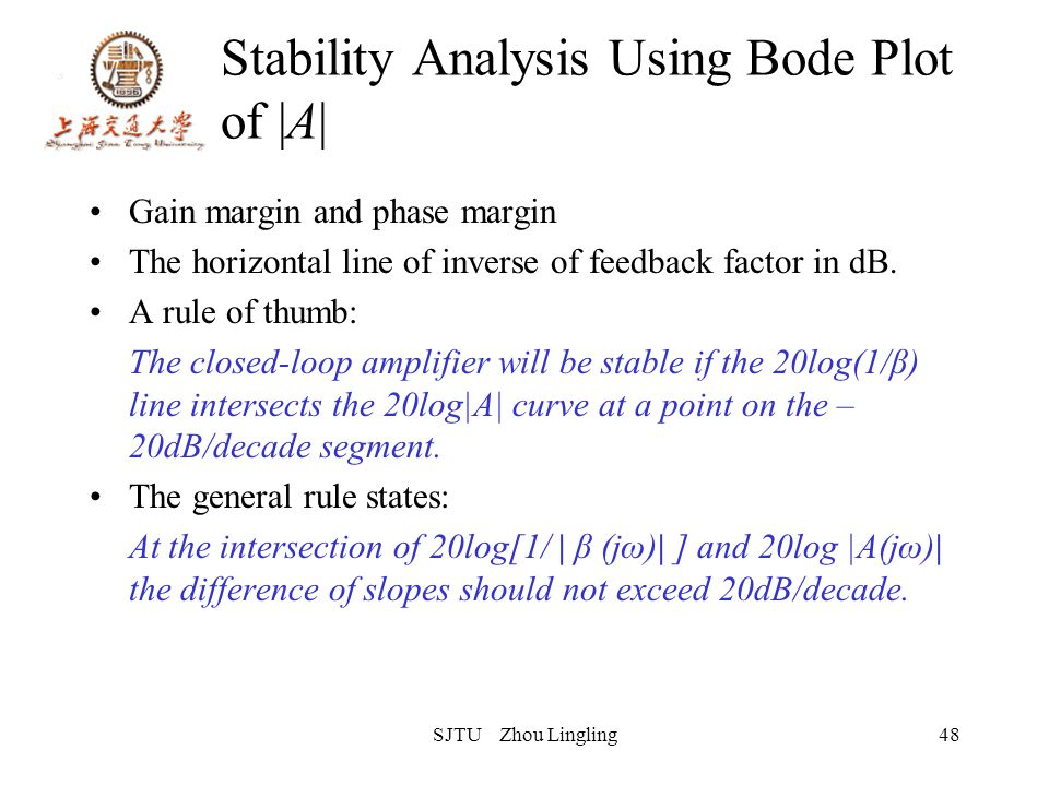 SJTU Zhou Lingling48 Stability Analysis Using Bode Plot of |A| Gain margin and phase margin The horizontal line of inverse of feedback factor in dB. A
