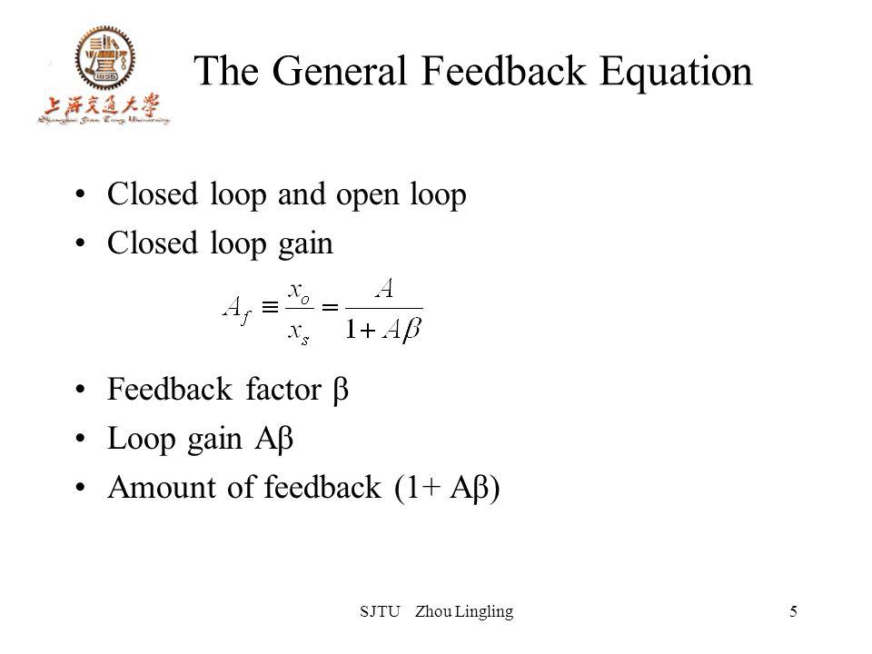 SJTU Zhou Lingling5 The General Feedback Equation Closed loop and open loop Closed loop gain Feedback factor β Loop gain Aβ Amount of feedback (1+ Aβ)