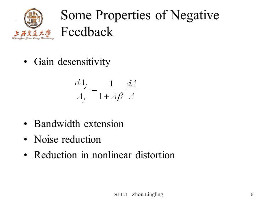 SJTU Zhou Lingling6 Some Properties of Negative Feedback Gain desensitivity Bandwidth extension Noise reduction Reduction in nonlinear distortion