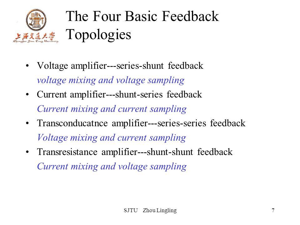 SJTU Zhou Lingling7 The Four Basic Feedback Topologies Voltage amplifier---series-shunt feedback voltage mixing and voltage sampling Current amplifier