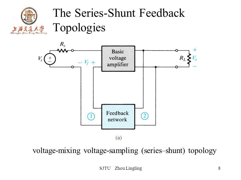 SJTU Zhou Lingling8 The Series-Shunt Feedback Topologies voltage-mixing voltage-sampling (series–shunt) topology