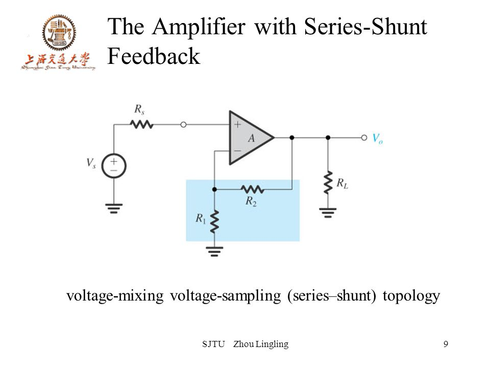 SJTU Zhou Lingling9 The Amplifier with Series-Shunt Feedback voltage-mixing voltage-sampling (series–shunt) topology