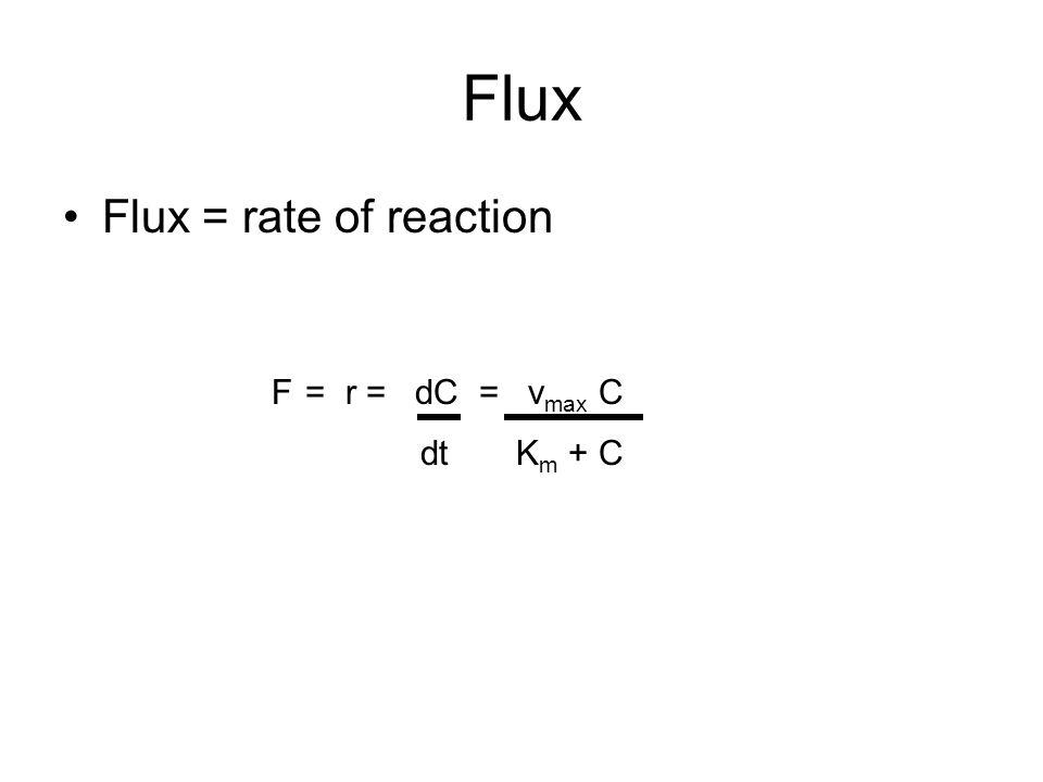 Flux Flux = rate of reaction F = r = dC = v max C dt K m + C