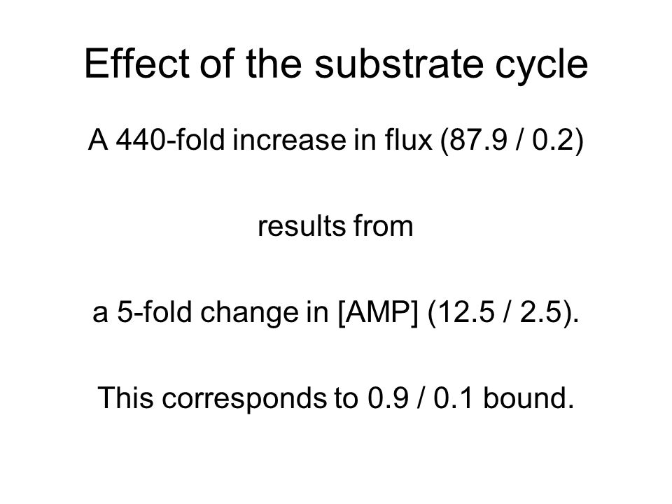 Effect of the substrate cycle A 440-fold increase in flux (87.9 / 0.2) results from a 5-fold change in [AMP] (12.5 / 2.5). This corresponds to 0.9 / 0