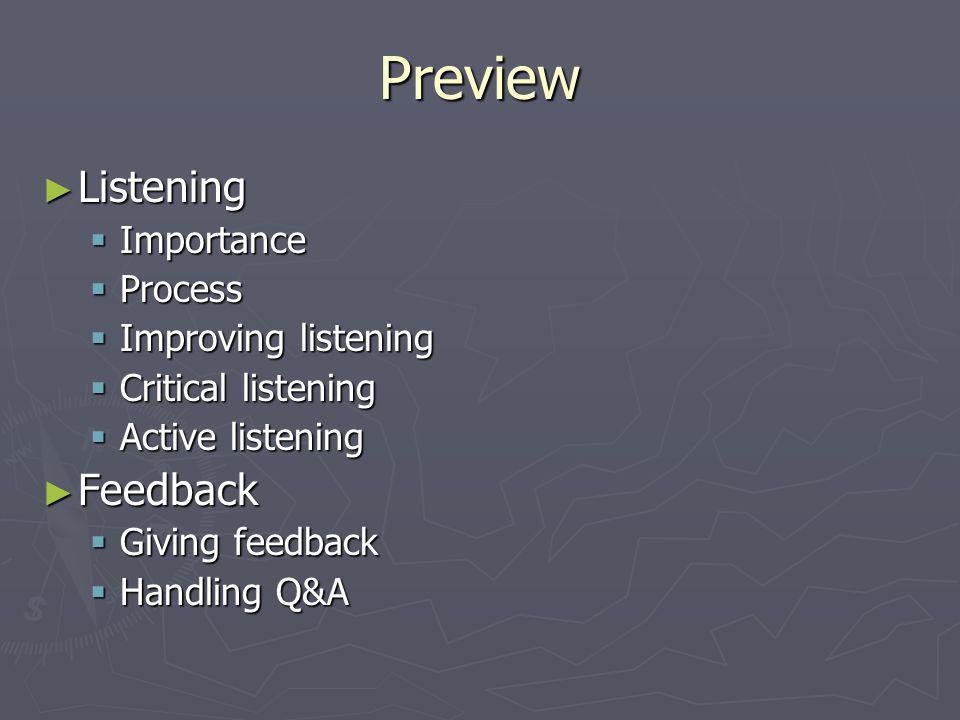 Preview Listening Listening Importance Importance Process Process Improving listening Improving listening Critical listening Critical listening Active listening Active listening Feedback Feedback Giving feedback Giving feedback Handling Q&A Handling Q&A