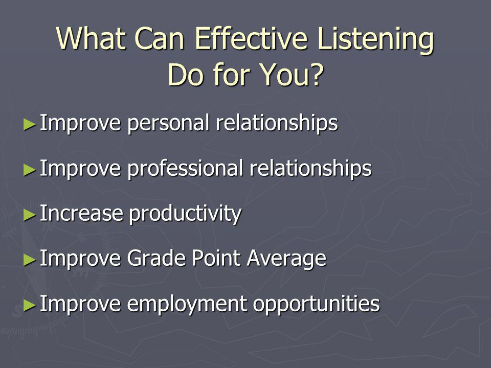 What Can Effective Listening Do for You? Improve personal relationships Improve personal relationships Improve professional relationships Improve prof