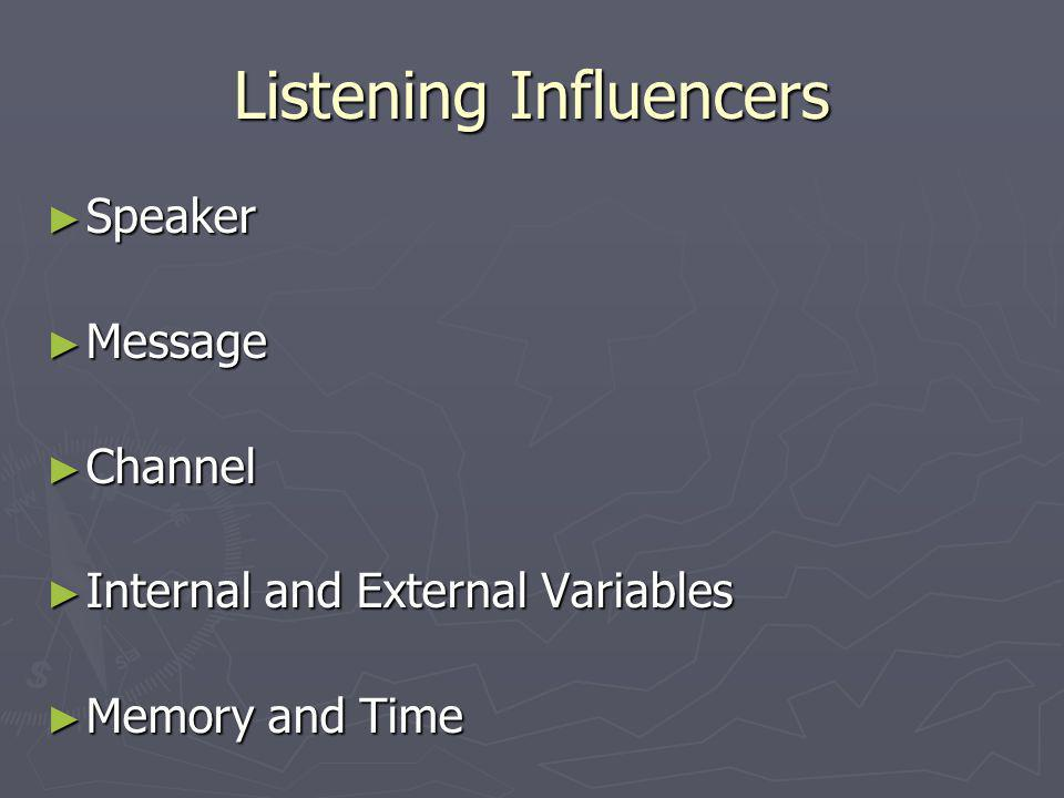 Listening Influencers Speaker Speaker Message Message Channel Channel Internal and External Variables Internal and External Variables Memory and Time