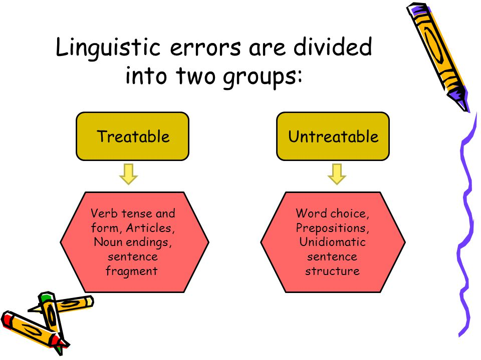 Linguistic errors are divided into two groups: TreatableUntreatable Verb tense and form, Articles, Noun endings, sentence fragment Word choice, Prepos