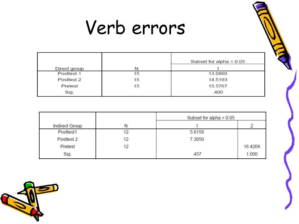 Verb errors