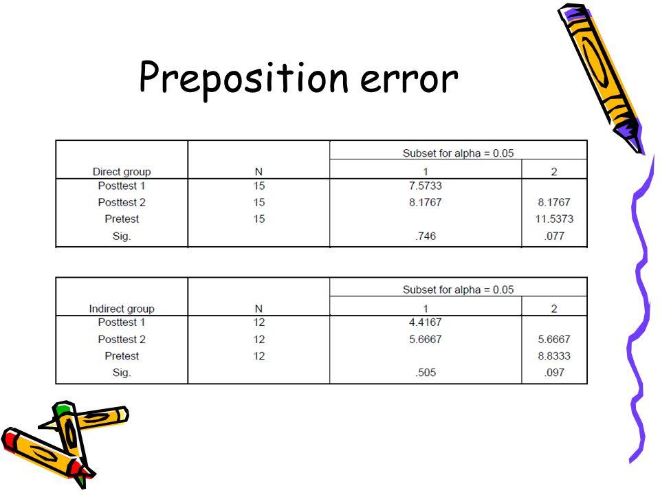 Preposition error