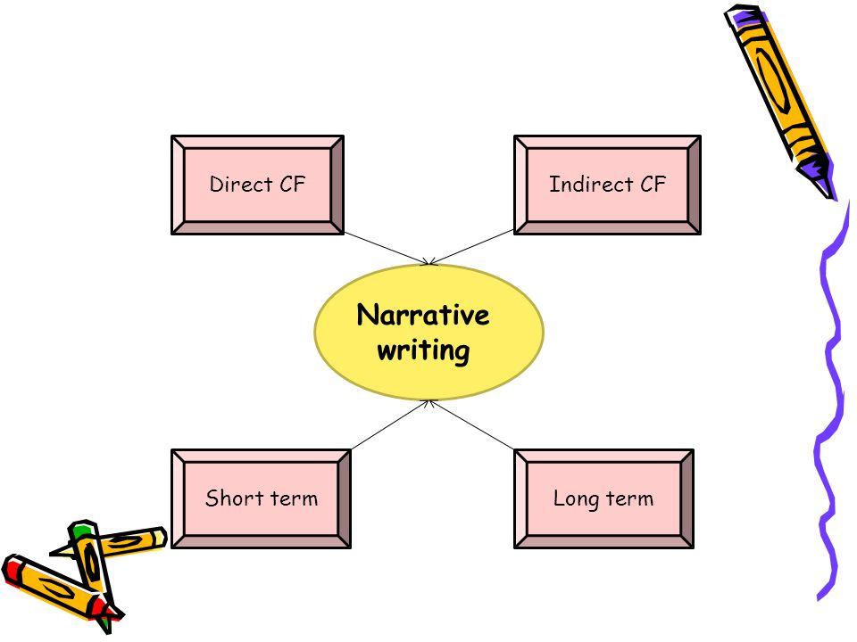 Direct CFIndirect CF Narrative writing Short termLong term