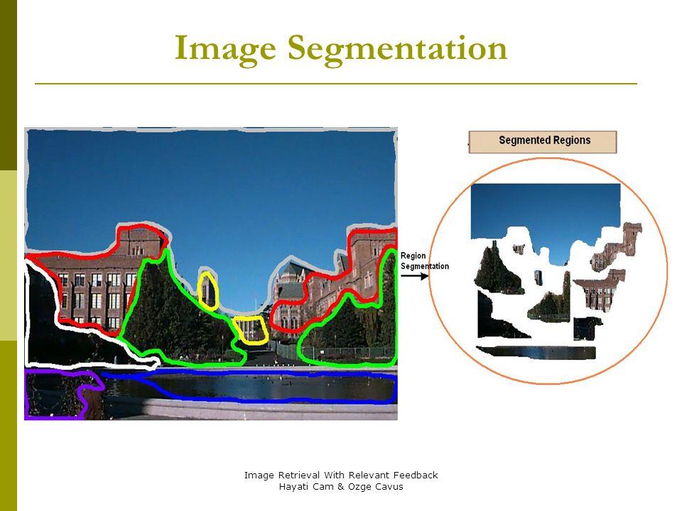 Image Retrieval With Relevant Feedback Hayati Cam & Ozge Cavus Image Segmentation