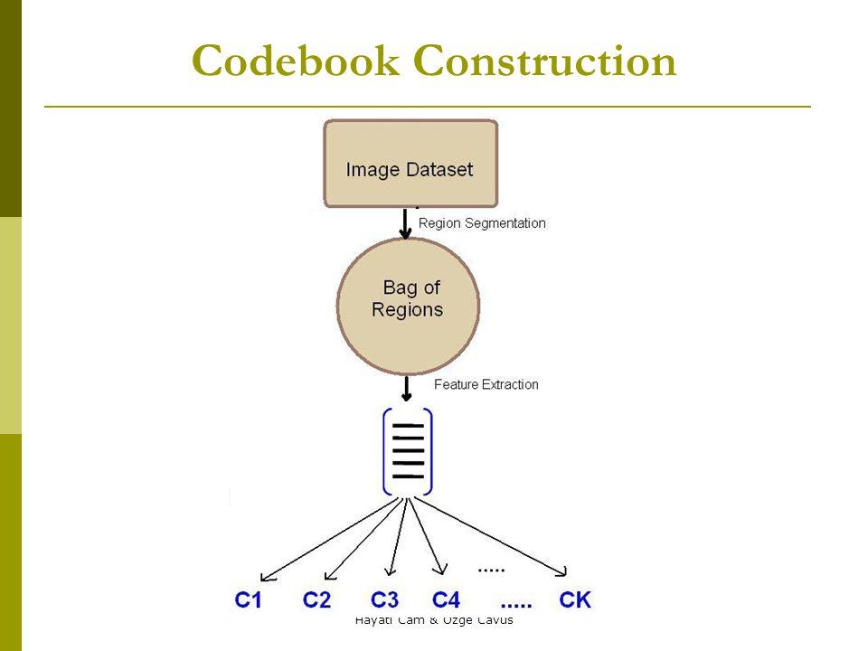 Image Retrieval With Relevant Feedback Hayati Cam & Ozge Cavus Codebook Construction