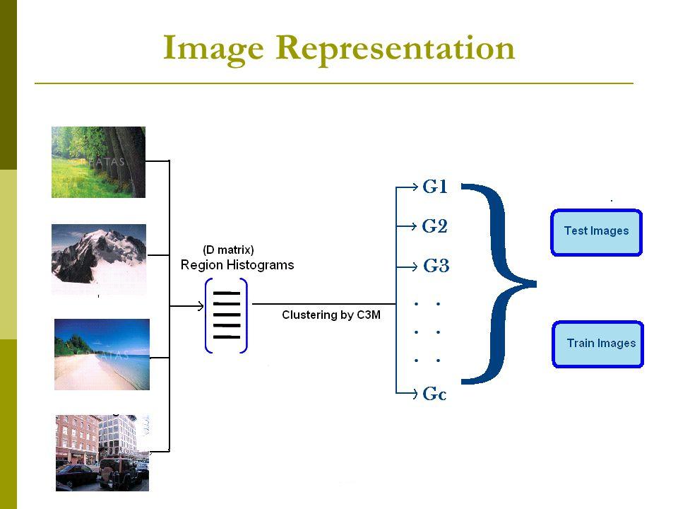 Image Retrieval With Relevant Feedback Hayati Cam & Ozge Cavus Image Representation