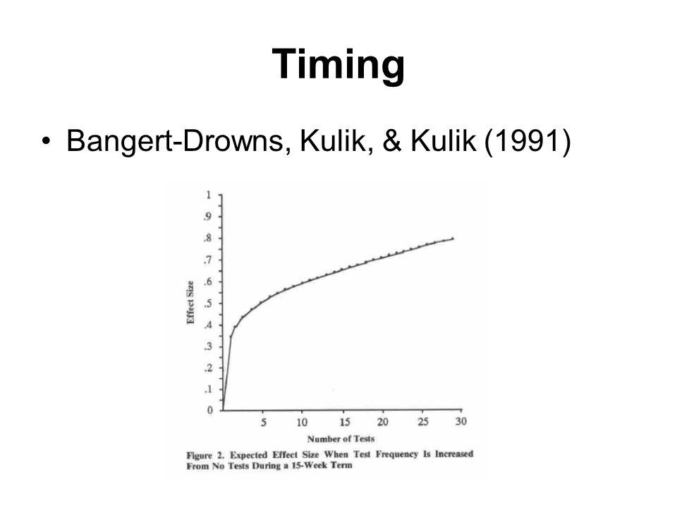 Timing Bangert-Drowns, Kulik, & Kulik (1991)