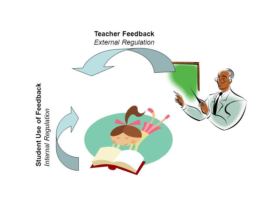 Teacher Feedback External Regulation Student Use of Feedback Internal Regulation
